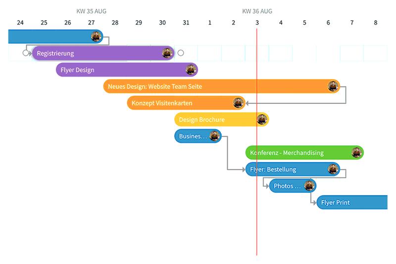 Work-Flow - Aufgabenverteilung im Verein - Software für Vereine & Verbände - ehrenamt24